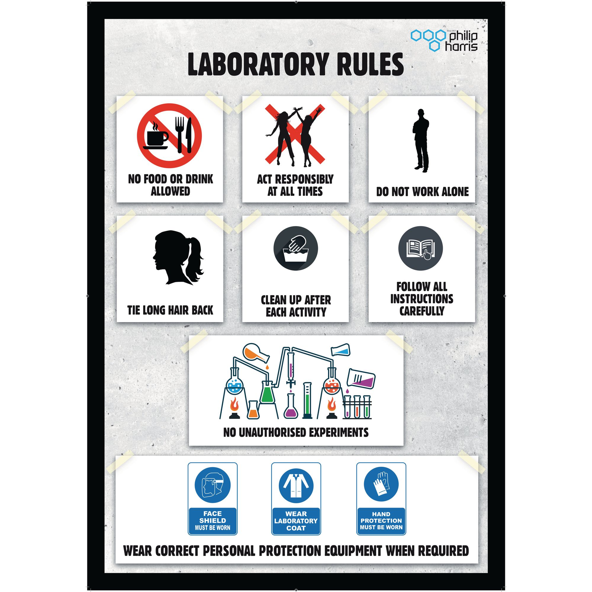 Lab Rules Poster