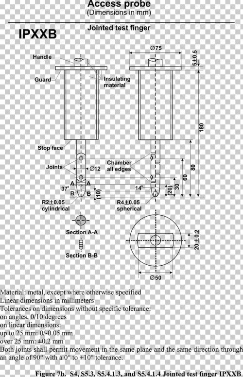 small resolution of wiring diagram electric vehicle federal motor vehicle safety standards png clipart angle area automobile safety