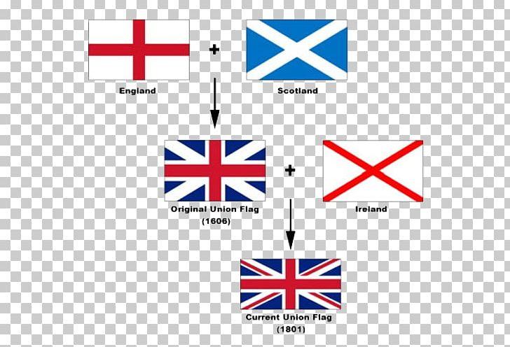 england flag of the