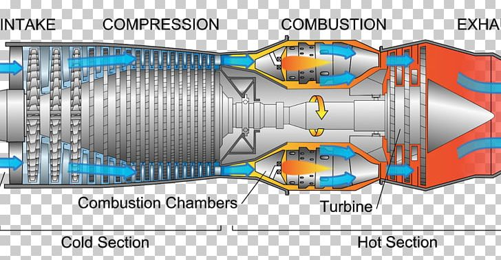 Ge 90 Aircraft Engine Diagram Free Download Wiring Diagram Schematic