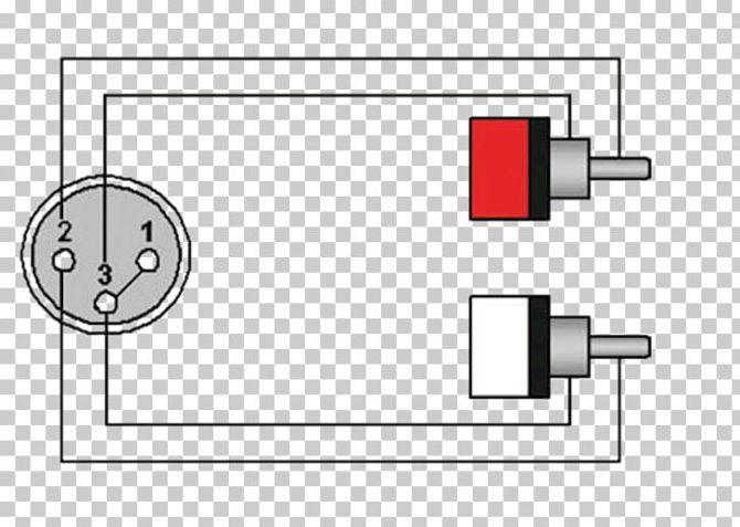 wiring diagram xlr connector rca connector phone connector