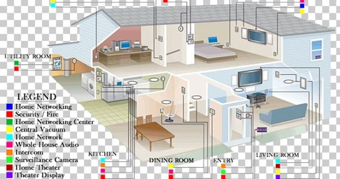 wiring diagram home wiring electrical wires  cable