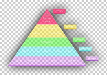 Mesopotamia Society Pyramid Of Cestius Ancient Egypt Social Class PNG Clipart Ancient Egypt Ancient History Angle