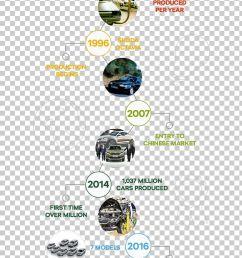 koda auto koda octavia volkswagen wiring diagram png clipart 2010 volkswagen passat wagon cars diagram plastic  [ 728 x 1156 Pixel ]
