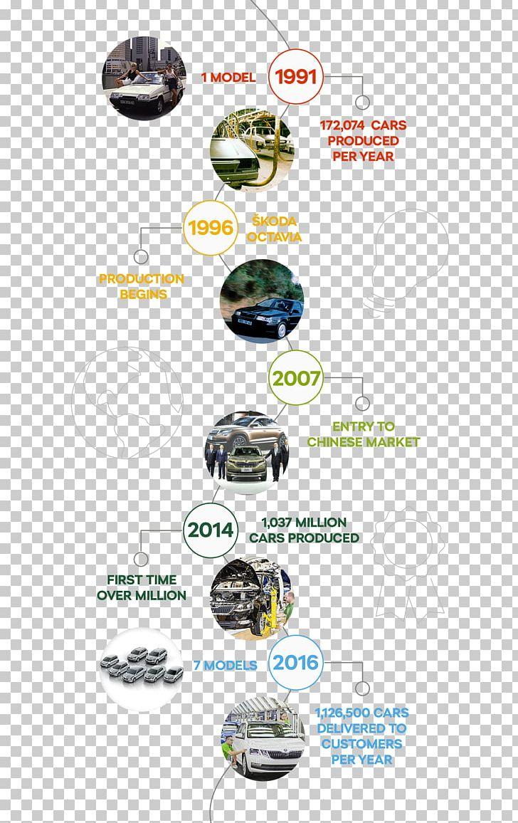 medium resolution of  koda auto koda octavia volkswagen wiring diagram png clipart 2010 volkswagen passat wagon cars diagram plastic