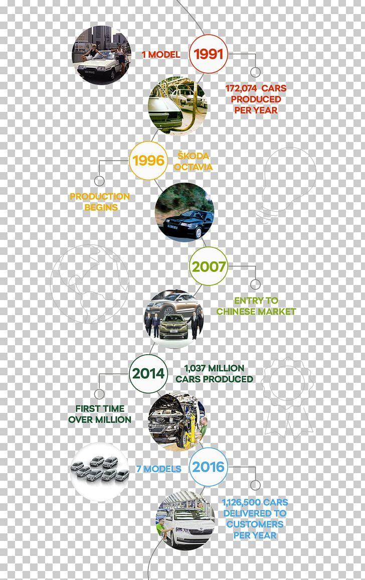 hight resolution of  koda auto koda octavia volkswagen wiring diagram png clipart 2010 volkswagen passat wagon cars diagram plastic