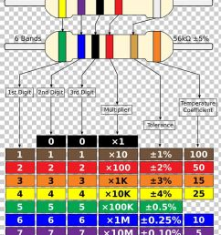 electronic color code resistor wiring diagram electronic component png clipart angle area chart circuit diagram color  [ 728 x 1176 Pixel ]
