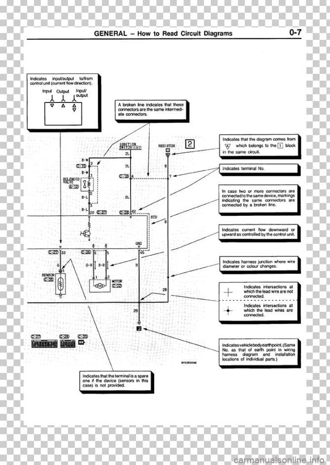 wiring diagram electrical wires  cable block diagram fuse