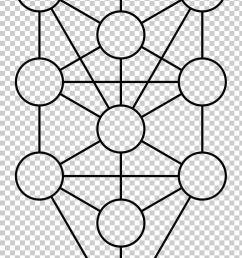 tree of life sefirot kabbalah judaism hermetic qabalah png clipart angle area binah black and white  [ 728 x 1276 Pixel ]