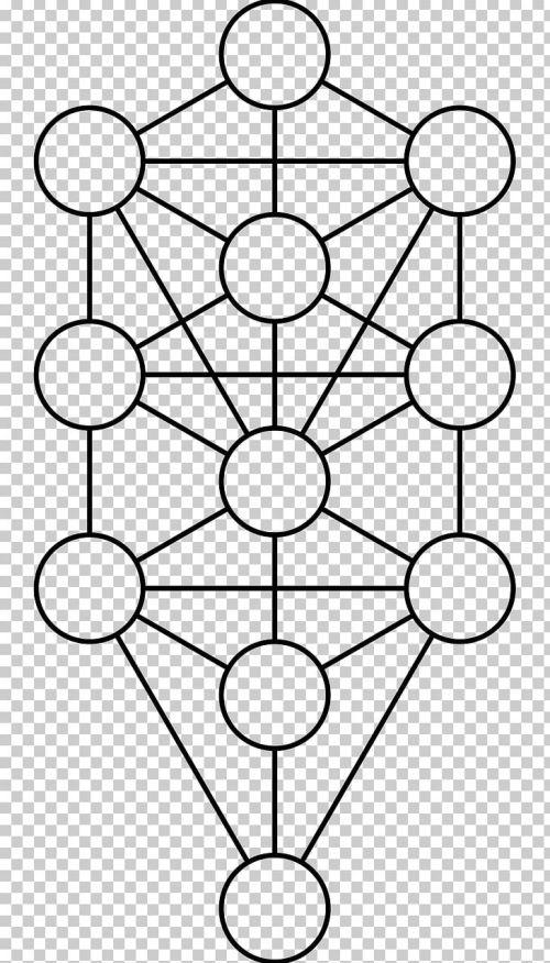 small resolution of tree of life sefirot kabbalah judaism hermetic qabalah png clipart angle area binah black and white