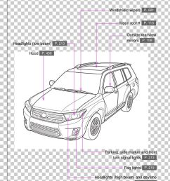 2013 toyota highlander 2010 toyota highlander car wiring diagram png clipart 2010 toyota highlander  [ 728 x 1122 Pixel ]