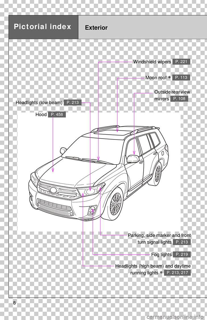 hight resolution of 2013 toyota highlander 2010 toyota highlander car wiring diagram png clipart 2010 toyota highlander