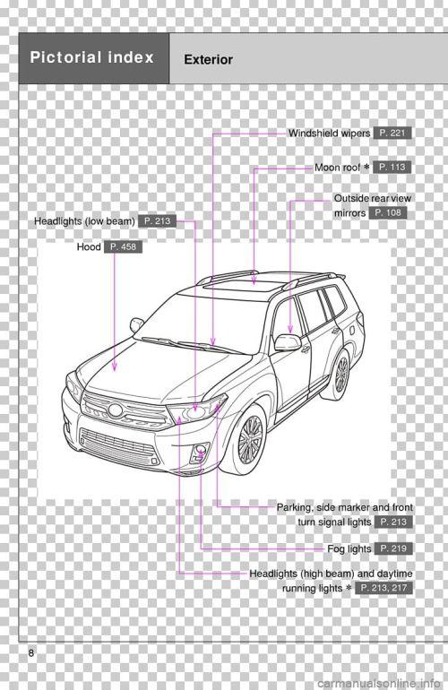 small resolution of 2013 toyota highlander 2010 toyota highlander car wiring diagram png clipart 2010 toyota highlander