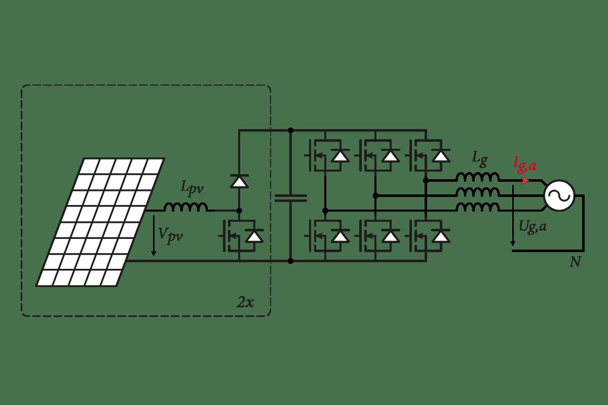 Three Phase Grid Tied Solar Inverter