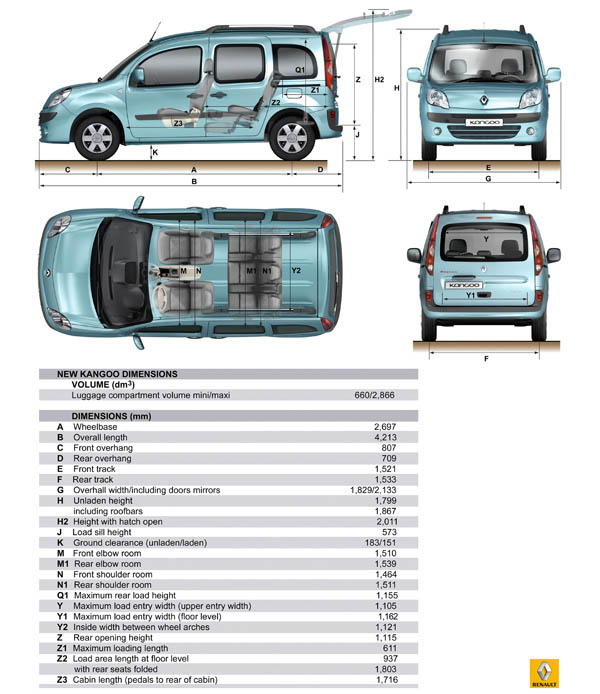 nueva renault kangoo 2008 comfort y practicidad. Black Bedroom Furniture Sets. Home Design Ideas