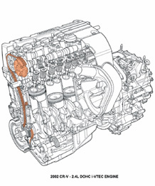 Honda CR-V — Mundoautomotor