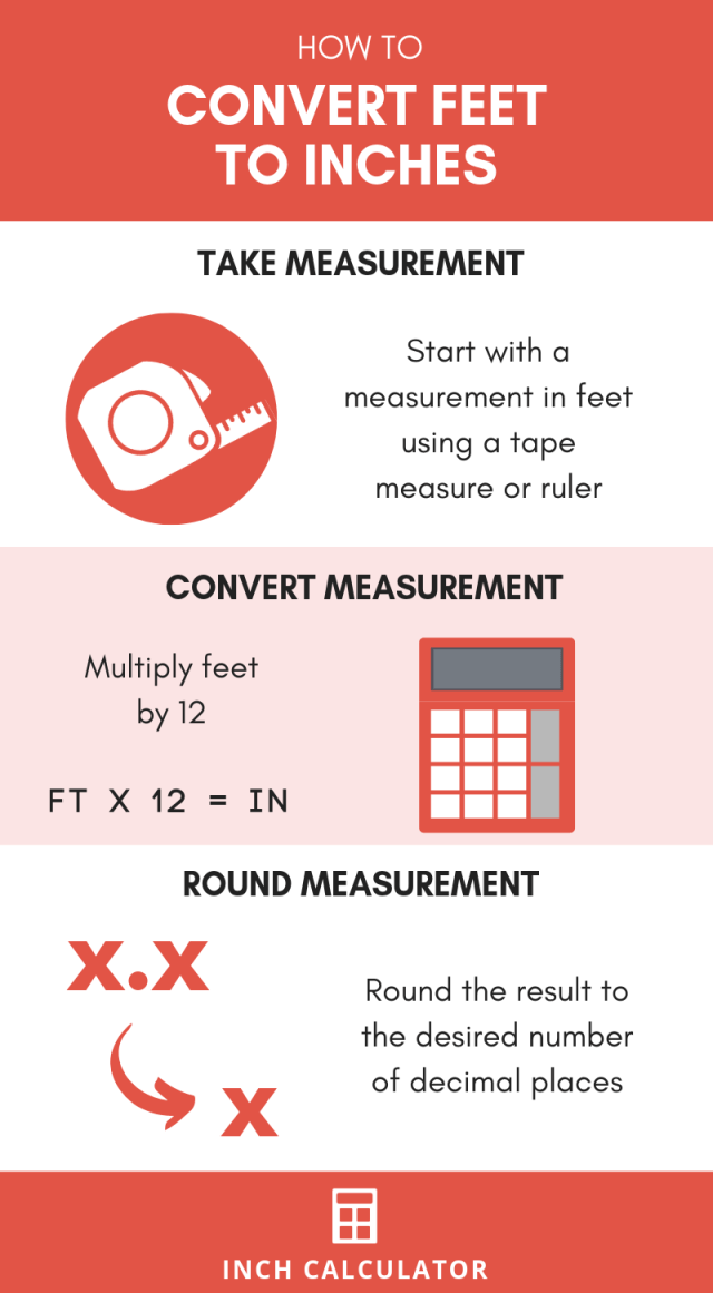 Feet to Inches Conversion Calculator (ft to in) - Inch Calculator