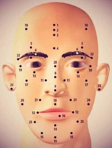 Lunares en la cara