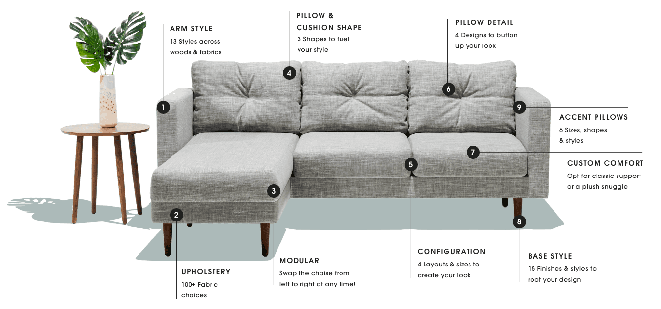 sectional sofas couches inside weather