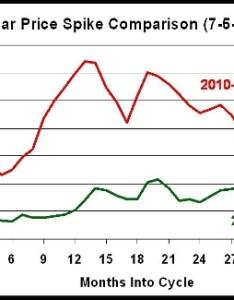 Go in depth on sugar price also index mundi futures commodity rh russkihzhen