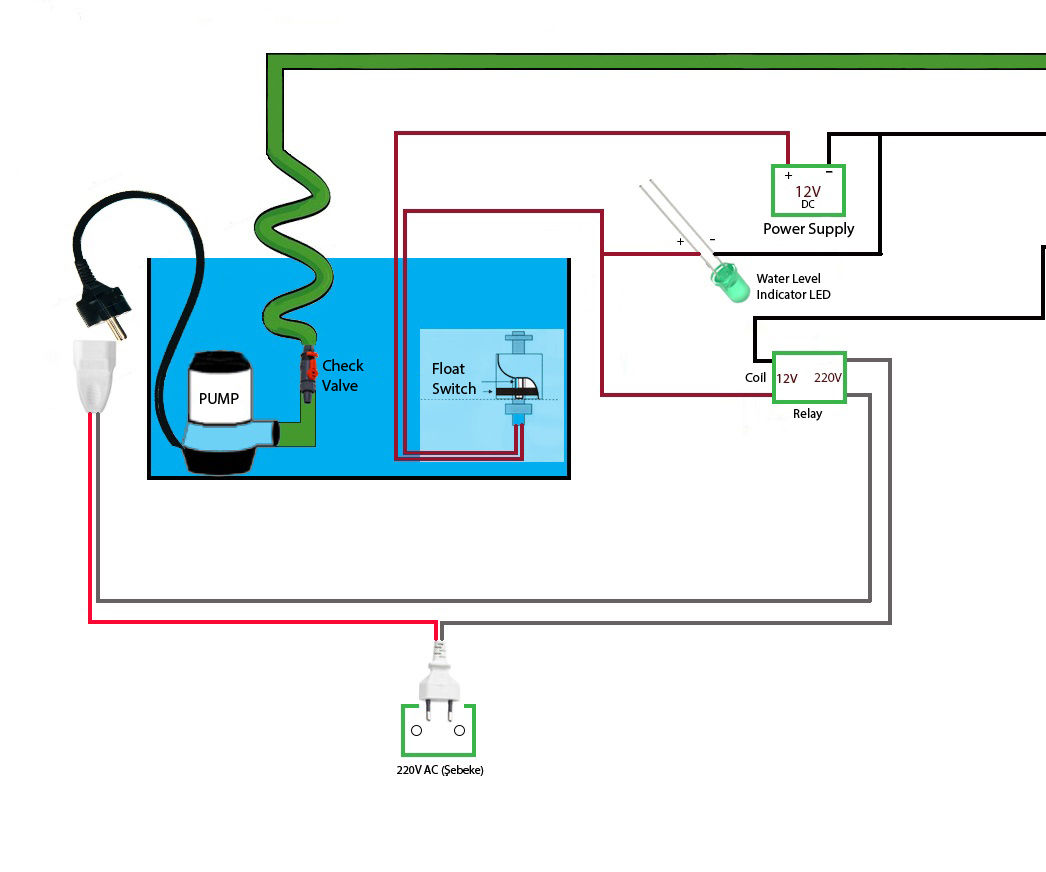 small resolution of diagram for wiring a 12v water pump