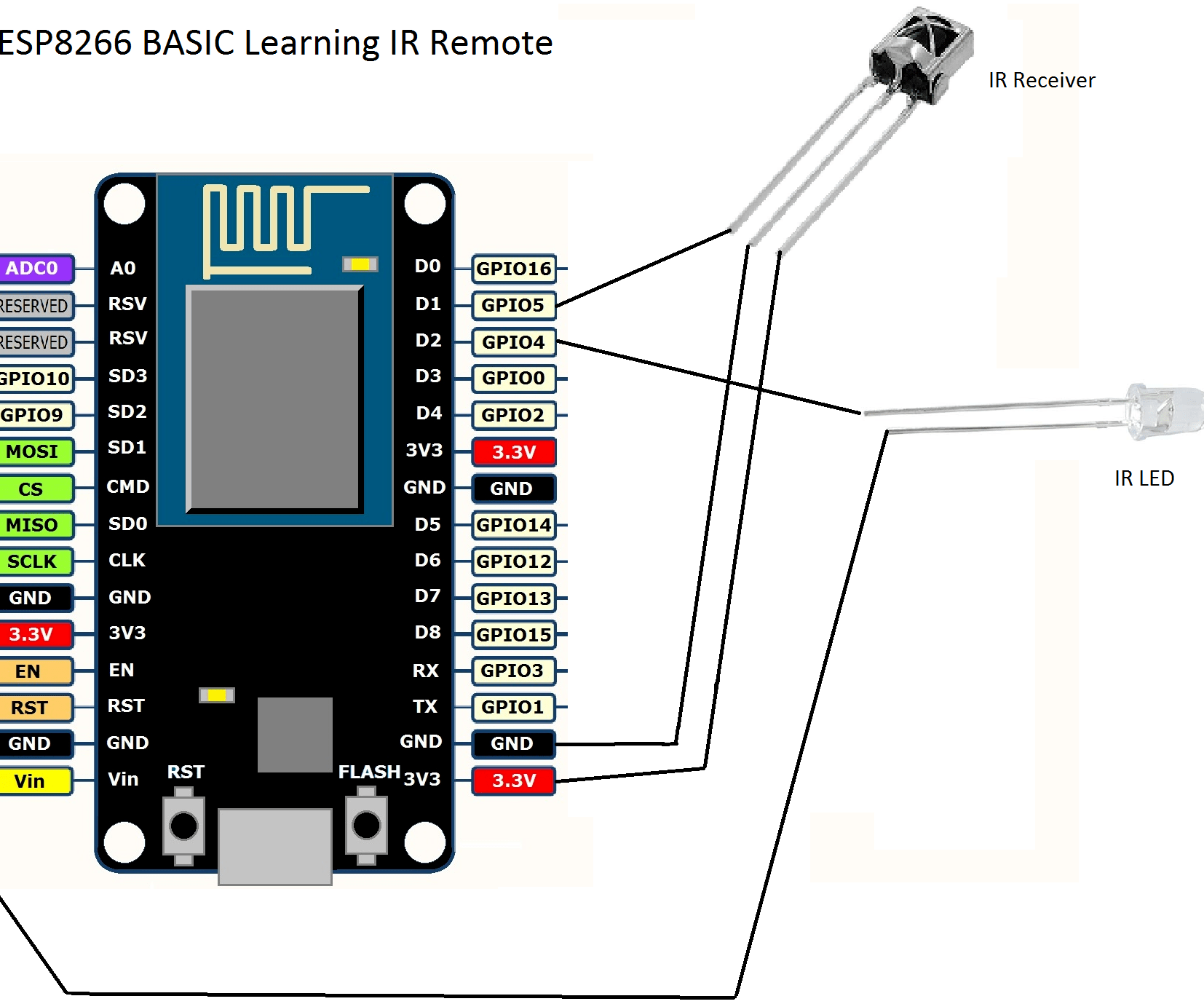 medium resolution of easiest esp8266 learning ir remote control via wifi 4 steps with pictures