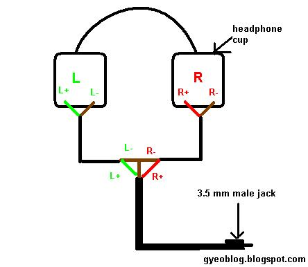 5 Pin Xlr Jack Wiring Diagram, 5, Free Engine Image For