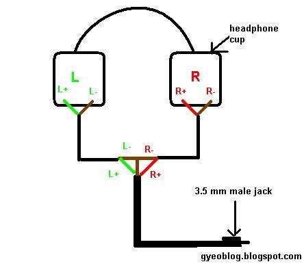 5 Pin Xlr Jack Wiring Diagram, 5, Free Engine Image For