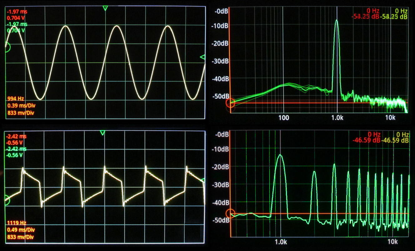 hight resolution of a preamplifier for smartphone oscilloscopes