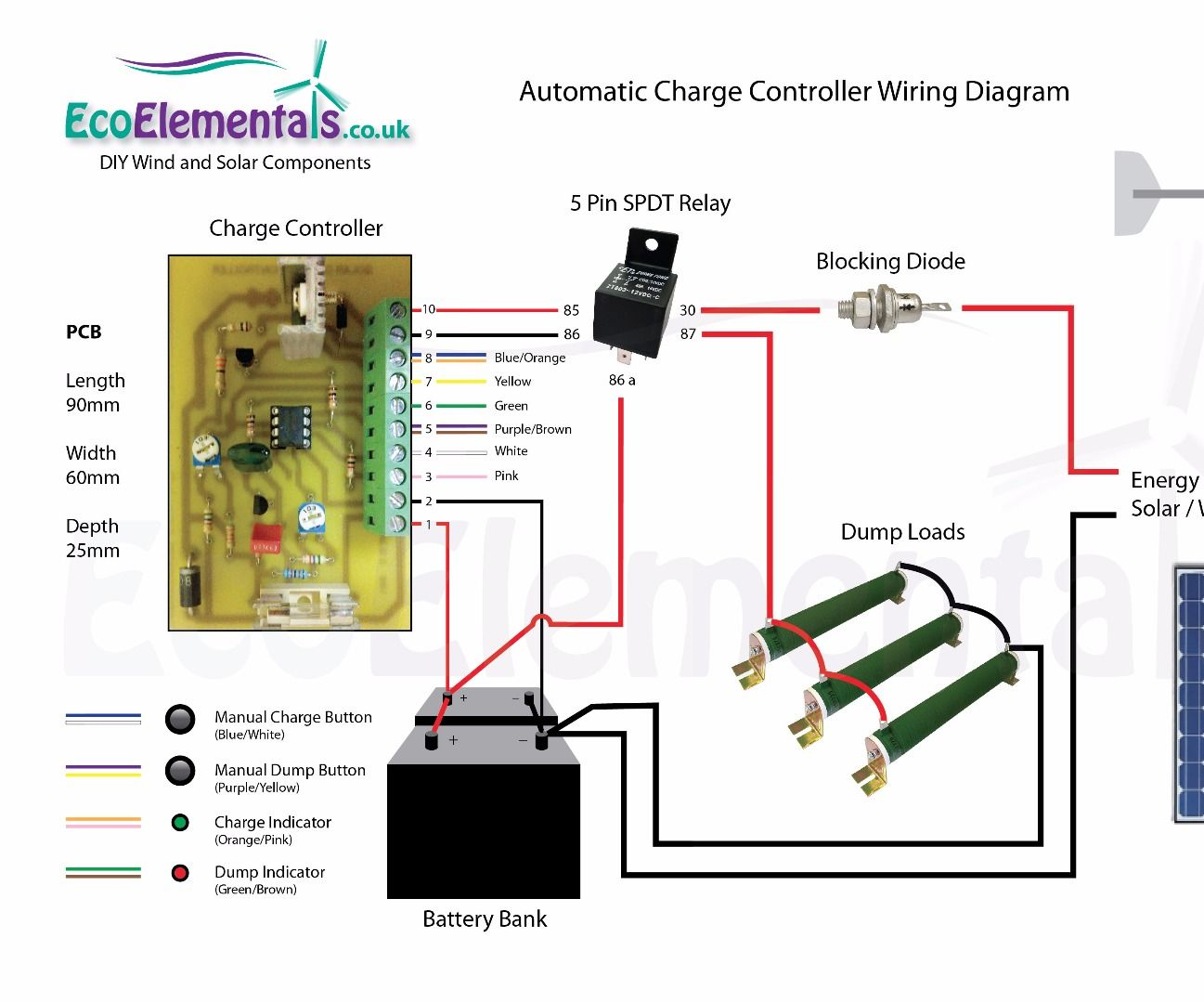 hight resolution of charge controller wiring diagram for diy wind turbine or solar panels victron solar charge controller wiring diagram solar controller wiring diagram