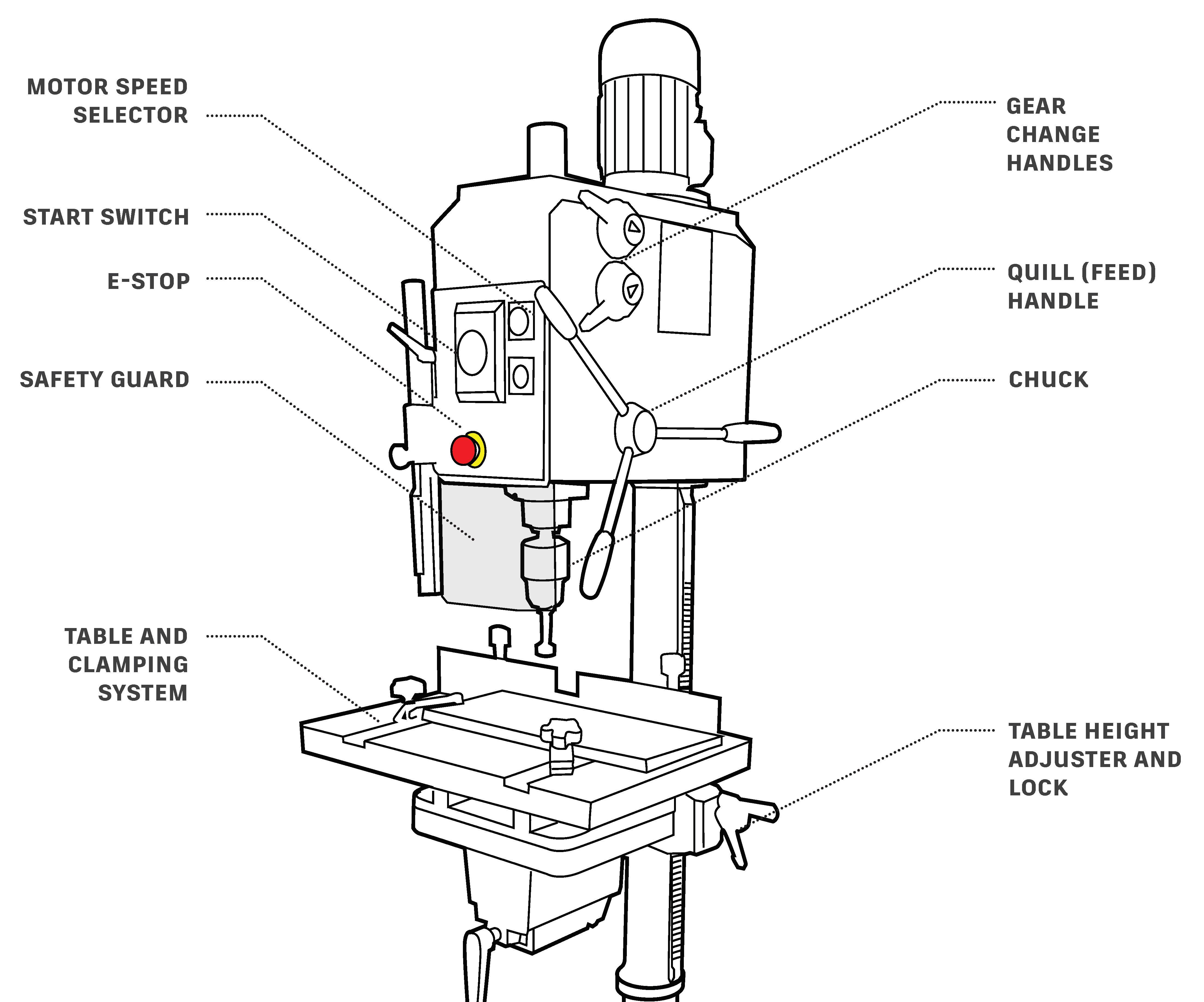 medium resolution of drill press wiring diagram wiring diagram yer drill press wiring diagram