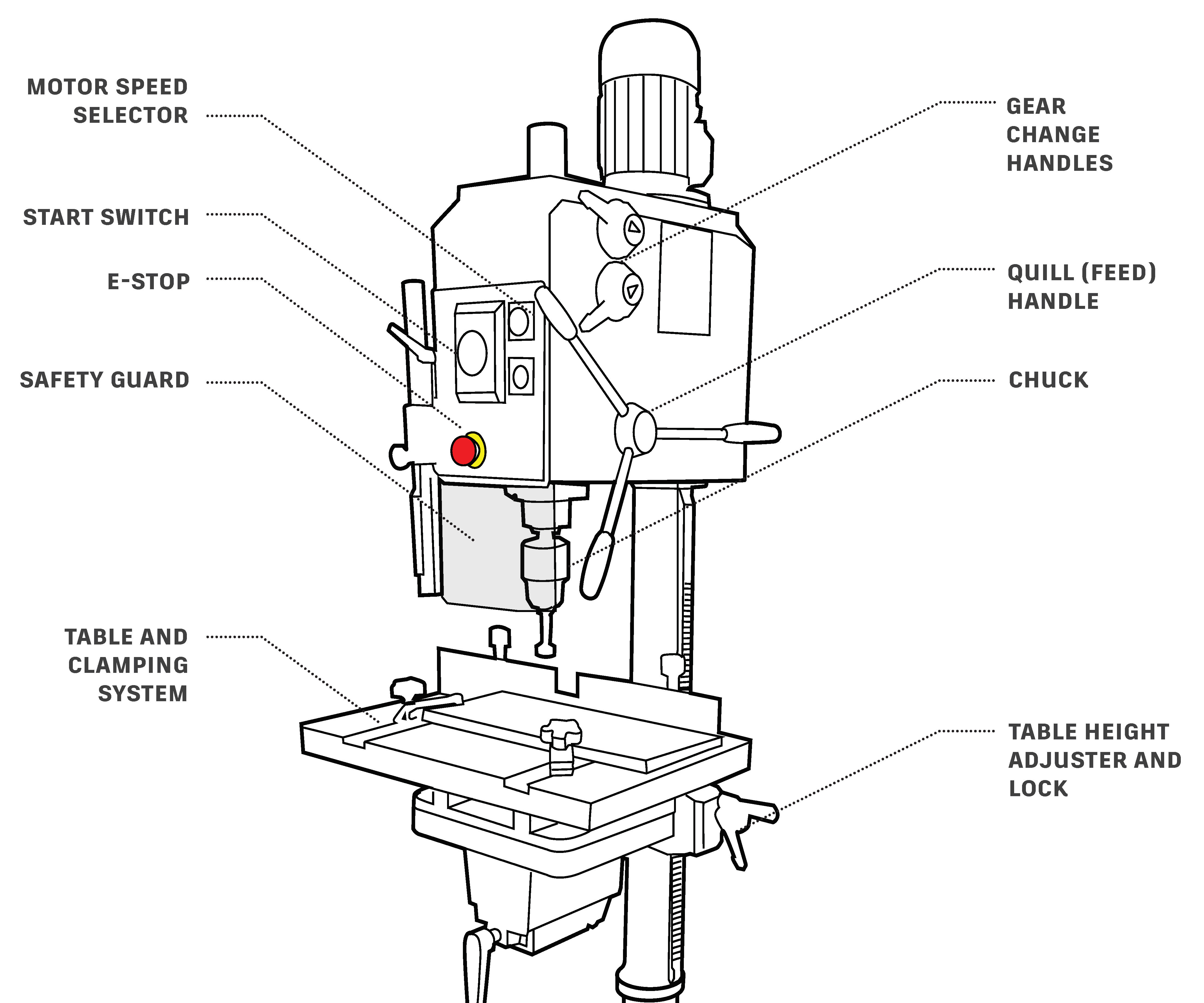 small resolution of drill press wiring diagram wiring diagram yer drill press wiring diagram