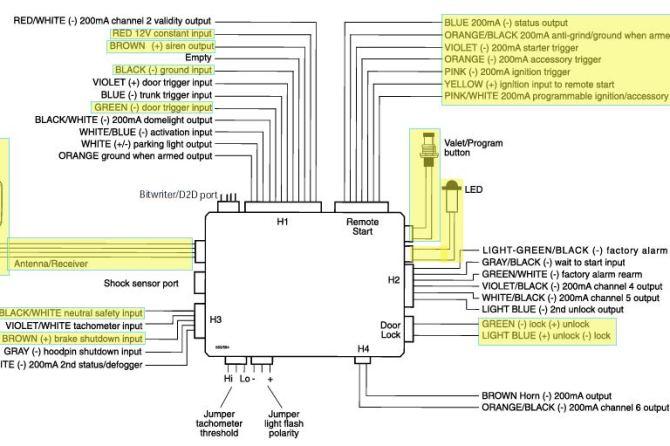 avital remote start wiring diagram  telecaster wiring