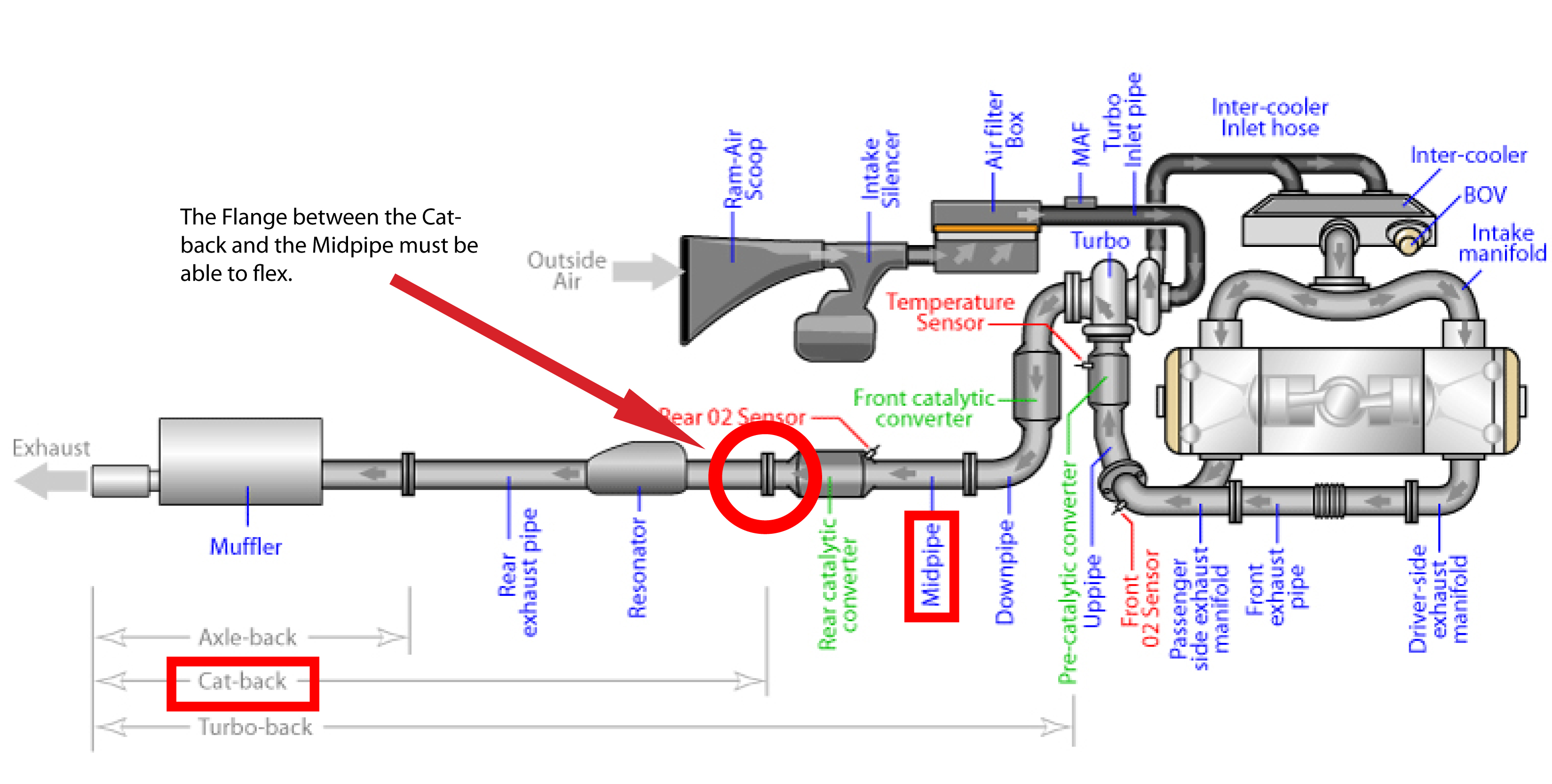 subaru exhaust leak repair 4 steps [ 2100 x 1061 Pixel ]
