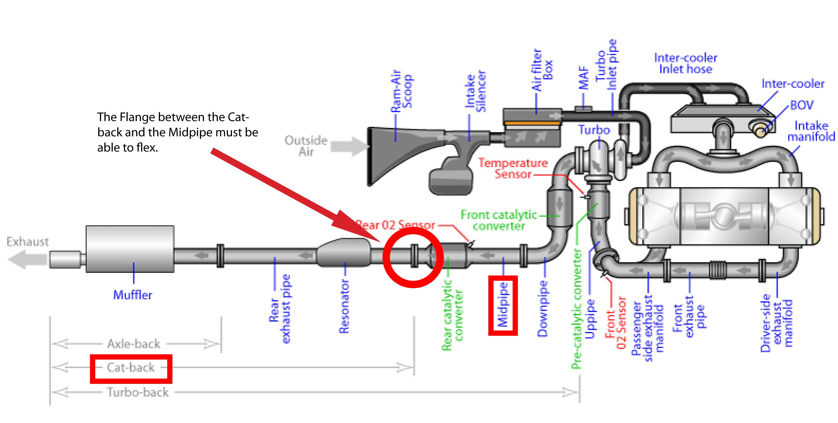 medium resolution of 1997 subaru forester exhaust diagram