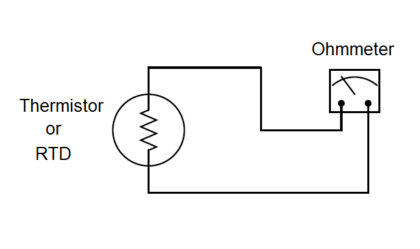 Thermistors and Resistance Temperature Detectors (RTDs