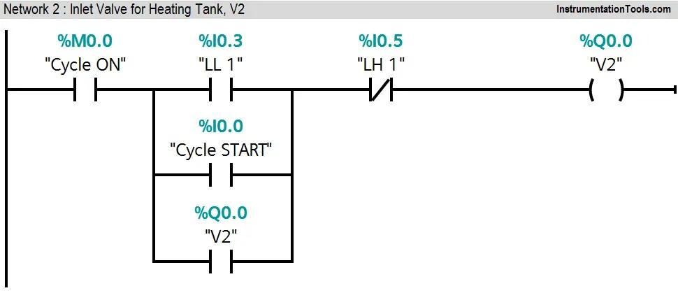 Parallel Tanks Level Control using PLC Ladder Diagram Tutorial