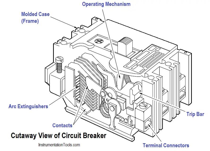Low Voltage Air Circuit Breaker Principle Instrumentation