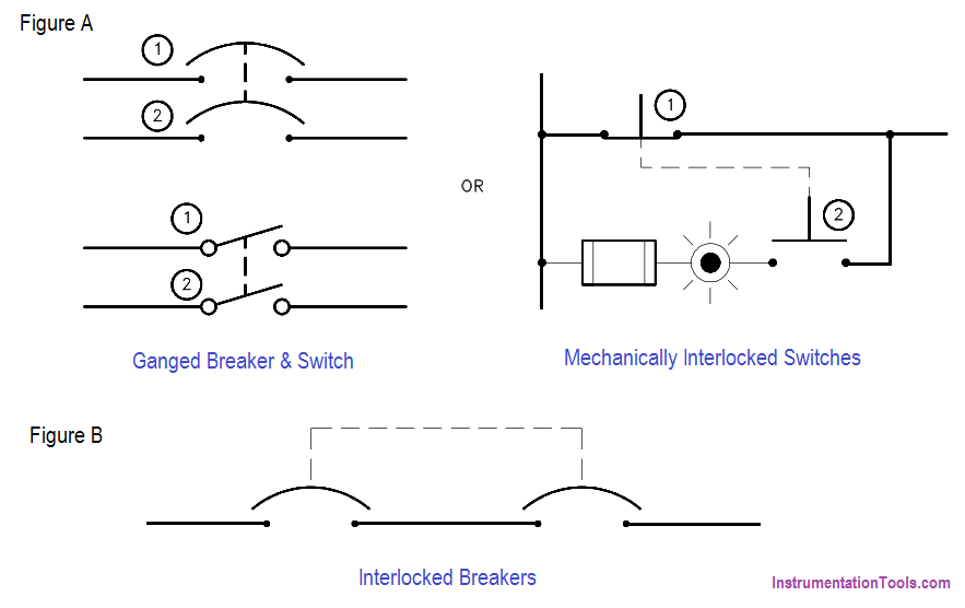 Reading Electrical Schematics Instrumentation Tools