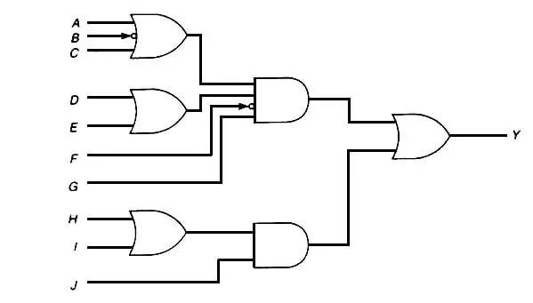 PLC Program to Simulate Gate Array Logic