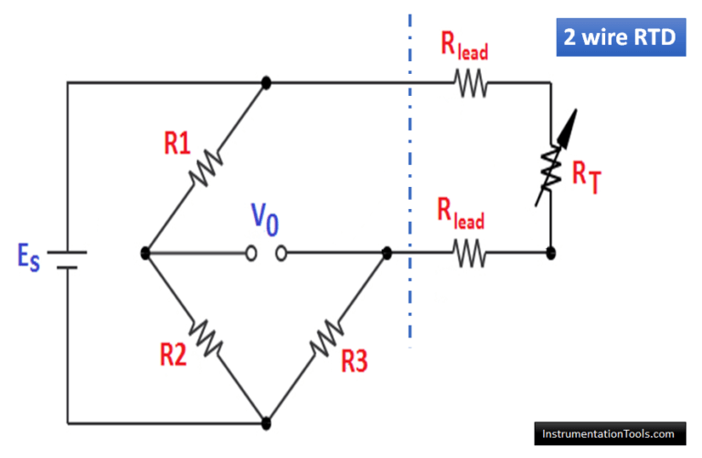Why 4 wire RTD Measurement Accuracy is better than 2 and 3