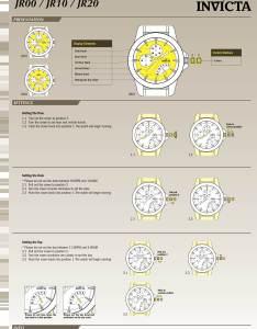 Invicta watch battery chart also seatle davidjoel rh