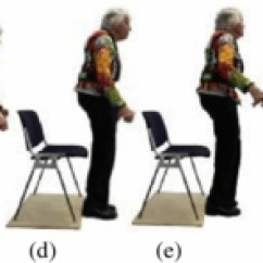 Chair Stands On Adirondack Cushions Cheap Validation Of Seat Off And In Repeated Sit To Stand Zoom Out Reset Image Size