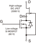 Static and switching characteristics of 3.3 kV double
