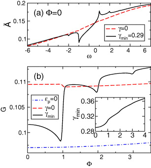 Phonon-affected steady-state transport through molecular
