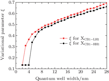 Excitonic transitions in Be-doped GaAs/AlAs multiple
