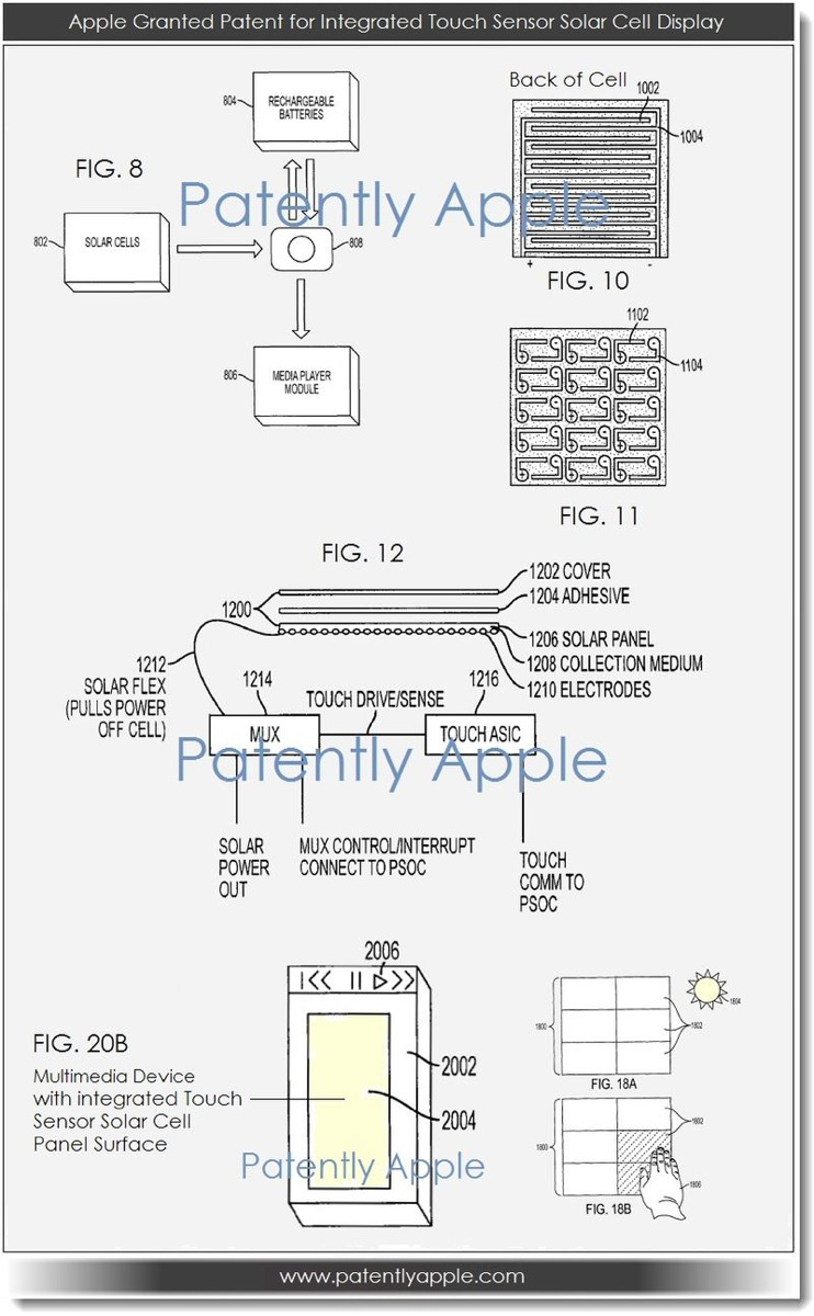 Apple Wins Integrated Touch Sensor & Solar Panel Patent