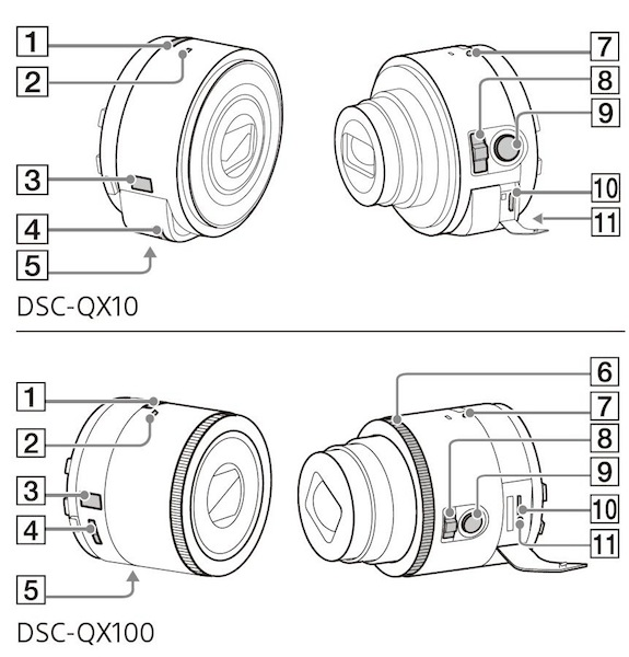 Sony QX10, QX100 iPhone Lens-Camera Attachment Manuals