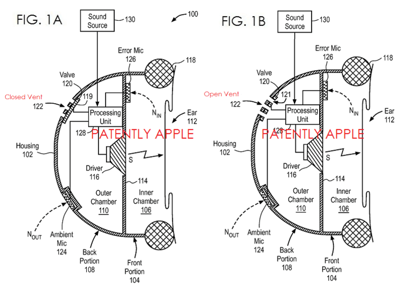 Patent Reveals Apple's Over-the-Ear Hybrid Adaptive