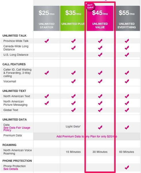 Mobilicity Promo 45 Unlimited Talk Text Data Plan
